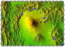 Mount Fuji, topography